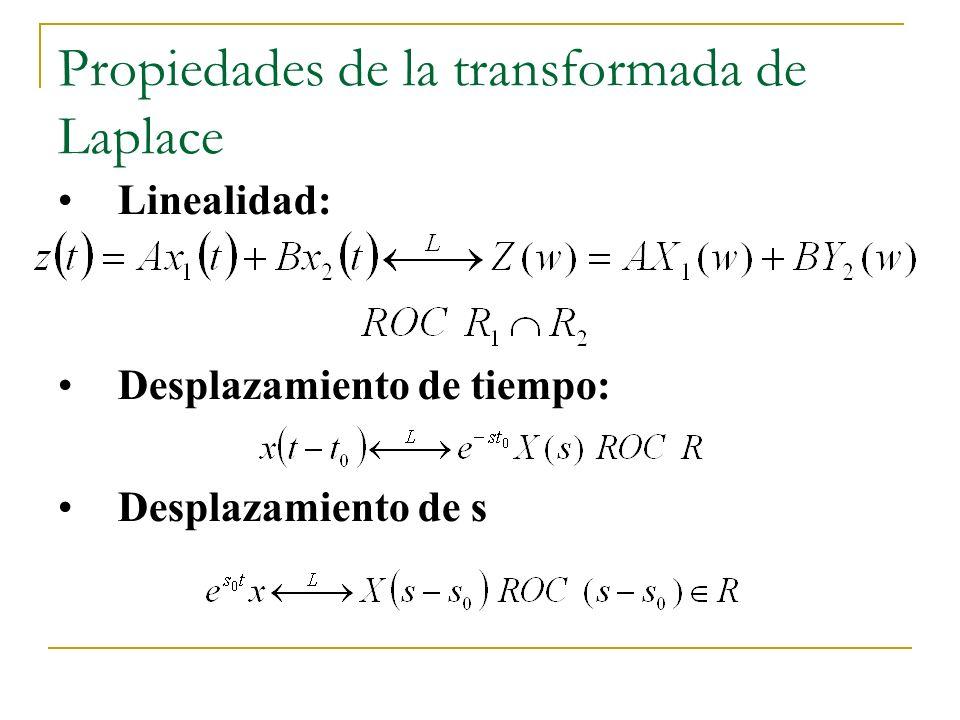 Propiedades de la transformada de Laplace Linealidad: Desplazamiento de tiempo: Desplazamiento de s