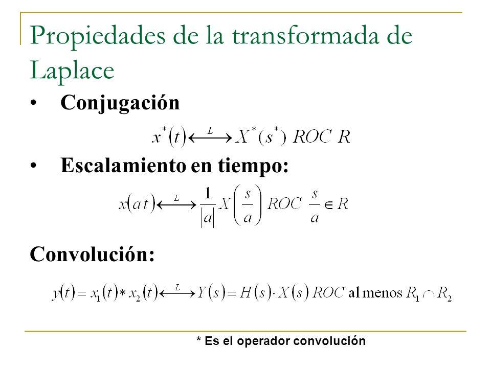 Propiedades de la transformada de Laplace Conjugación Escalamiento en tiempo: Convolución: * Es el operador convolución