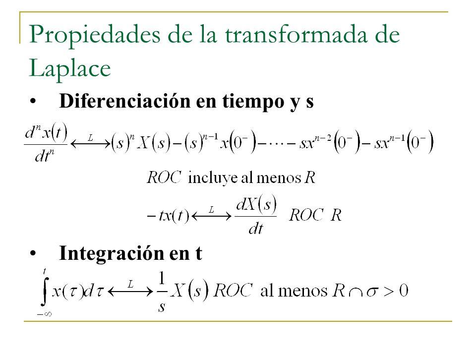 Propiedades de la transformada de Laplace Diferenciación en tiempo y s Integración en t