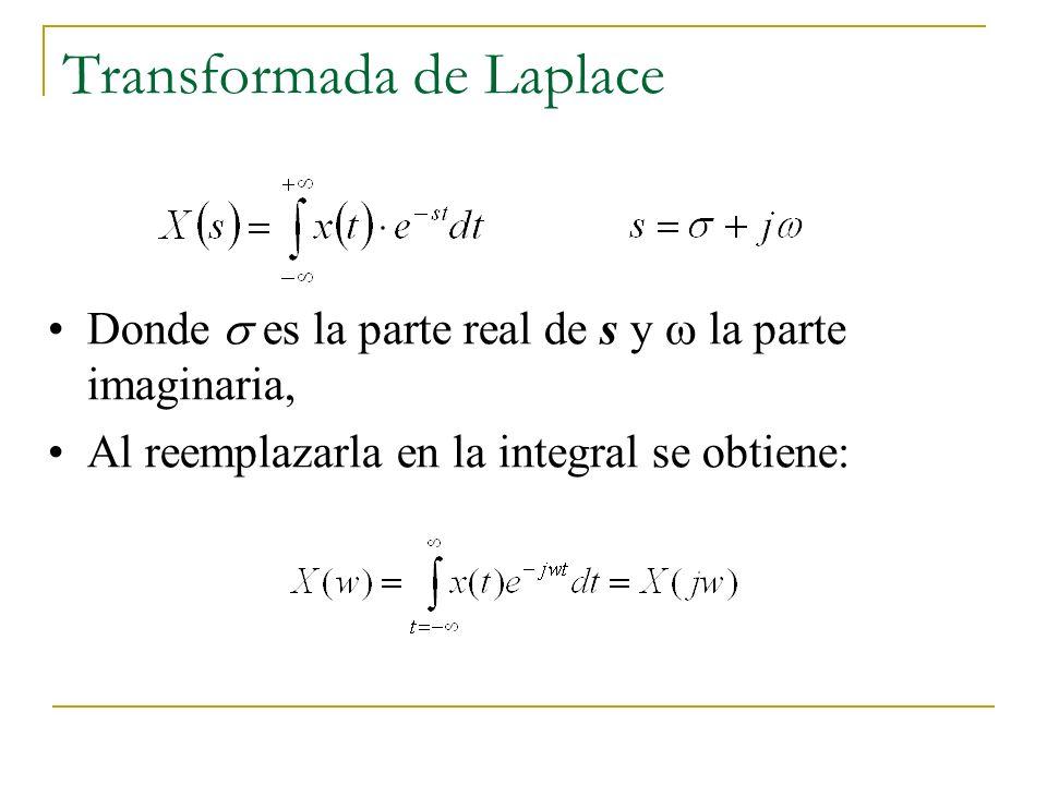 Transformada de Laplace Donde es la parte real de s y la parte imaginaria, Al reemplazarla en la integral se obtiene: