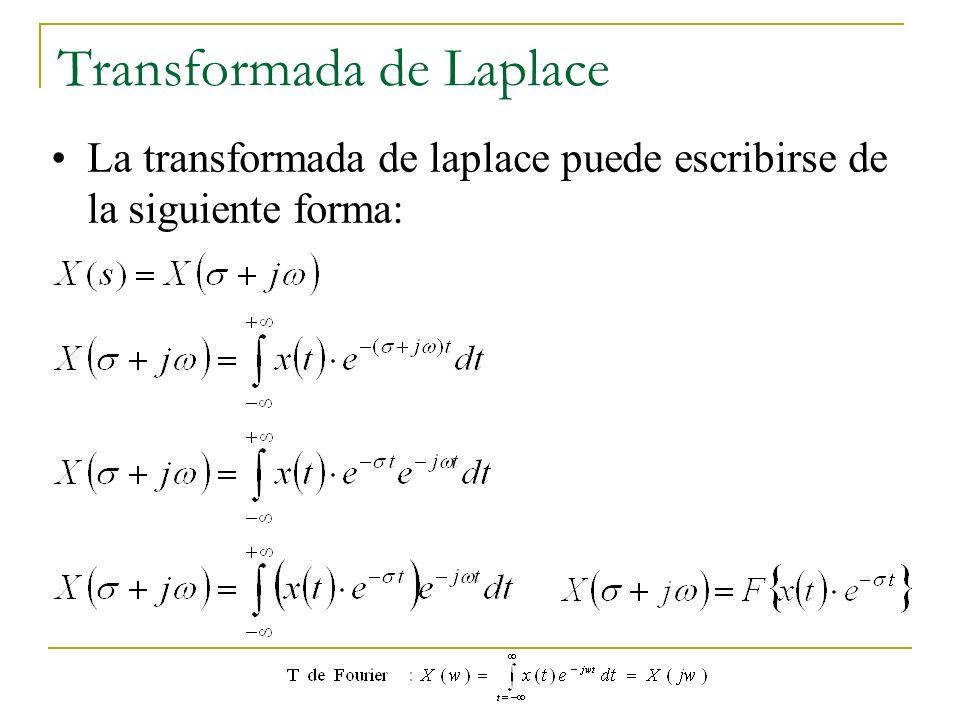 Transformada de Laplace La transformada de laplace puede escribirse de la siguiente forma: