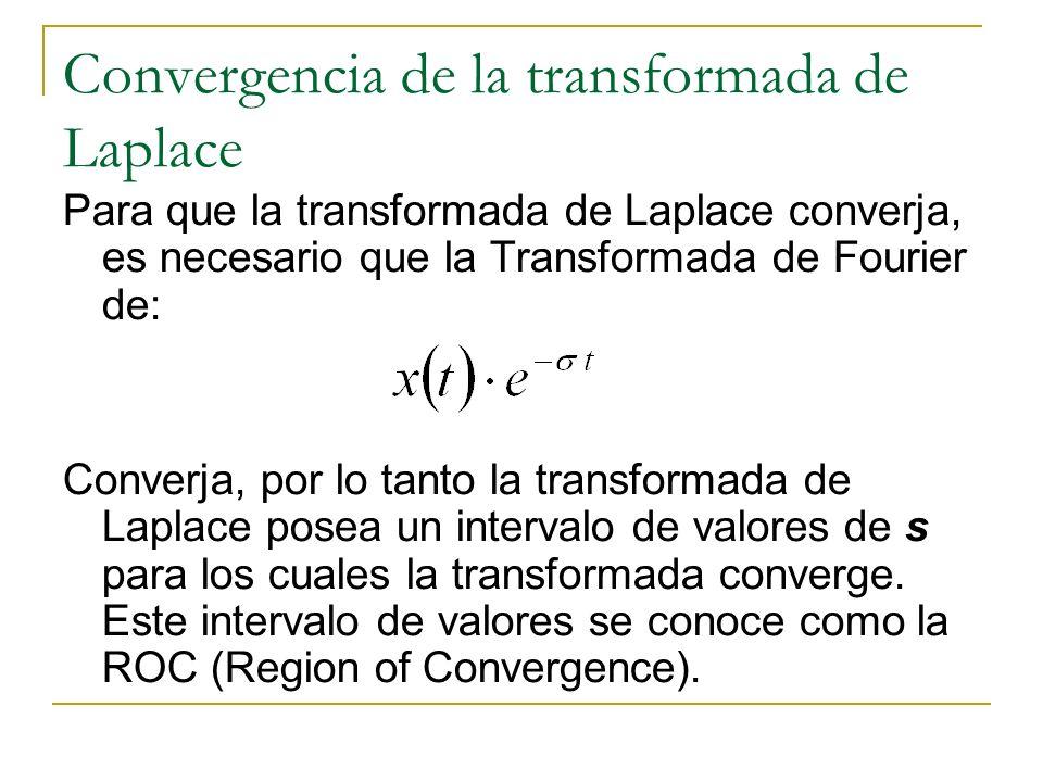Convergencia de la transformada de Laplace Para que la transformada de Laplace converja, es necesario que la Transformada de Fourier de: Converja, por