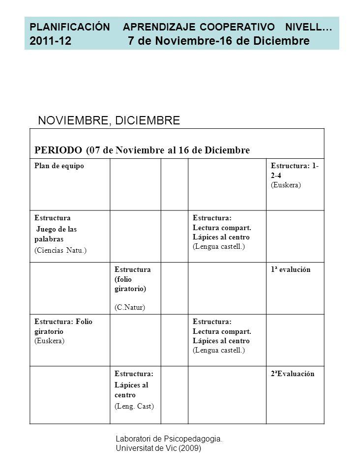 Laboratori de Psicopedagogia. Universitat de Vic (2009) PLANIFICACIÓN APRENDIZAJE COOPERATIVO NIVELL… 2011-12 7 de Noviembre-16 de Diciembre NOVIEMBRE