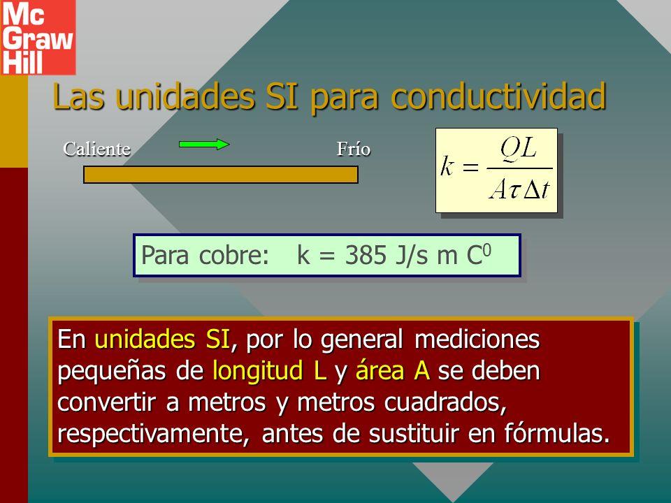 H = corriente calorífica (J/s) A = área superficial (m 2 ) t = diferencia de temperatura L = grosor del material Conductividad térmica t1t1 t2t2 t = t