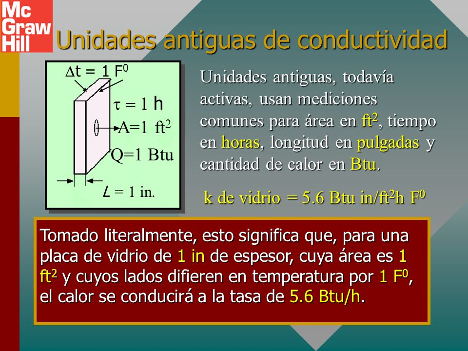 Las unidades SI para conductividad CalienteFrío Para cobre: k = 385 J/s m C 0 Taken literally, this means that for a 1-m length of copper whose cross