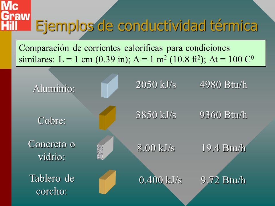 Conductividades térmicas A continuación se dan ejemplos de los dos sistemas de unidades para conductividades térmicas de materiales:Cobre: Concreto o