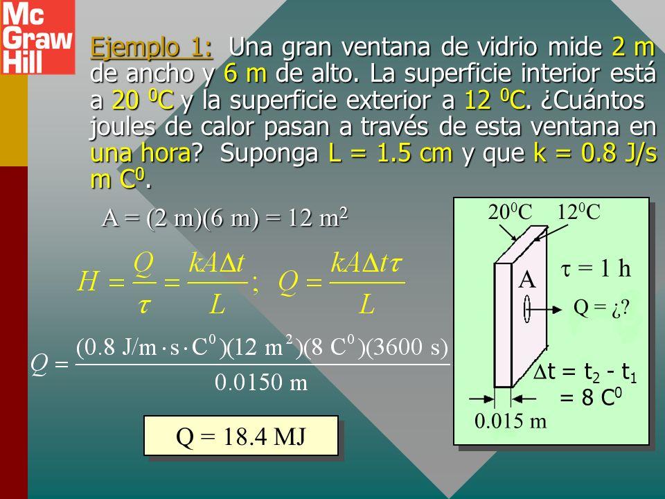 Ejemplos de conductividad térmica Aluminio: Comparación de corrientes caloríficas para condiciones similares: L = 1 cm (0.39 in); A = 1 m 2 (10.8 ft 2