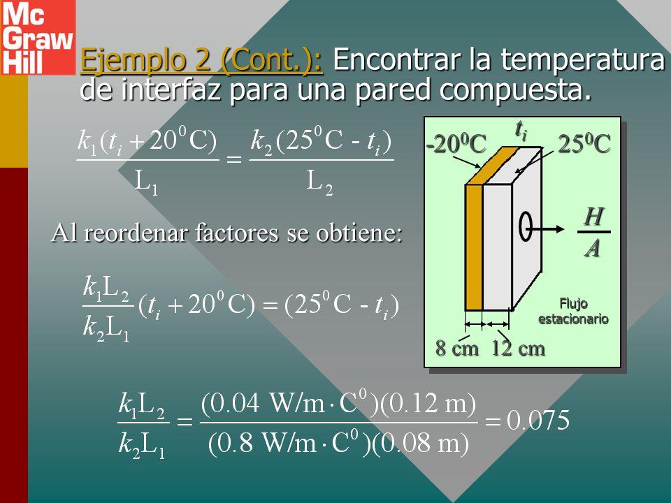 Ejemplo 2: La pared de una planta congeladora está compuesta de 8 cm de tablero de corcho y 12 cm de concreto sólido. La superficie interior está a -2