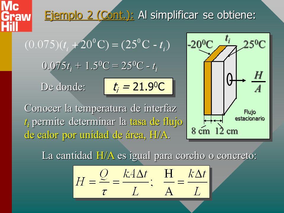 Ejemplo 2 (Cont.): Encontrar la temperatura de interfaz para una pared compuesta. titititi 25 0 C -20 0 C HAHAHAHA 8 cm 12 cm Flujo estacionario Al re