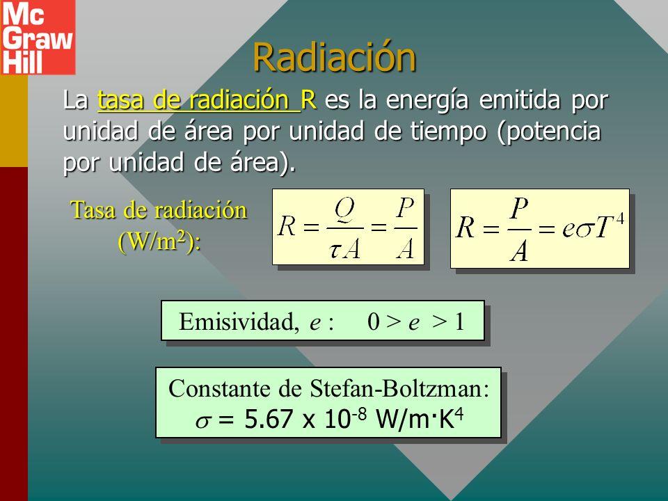 Ejemplo 2 (Cont.): Flujo estacionario constante. titititi 25 0 C -20 0 C HAHAHAHA 8 cm 12 cm Flujo estacionario Corcho: t = 21.9 0 C - (-20 0 C) = 41.