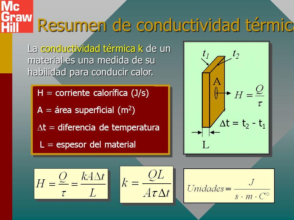 Resumen: Transferencia de calor Convección es el proceso por el que la energía térmica se transfiere mediante el movimiento masivo real de un fluido c