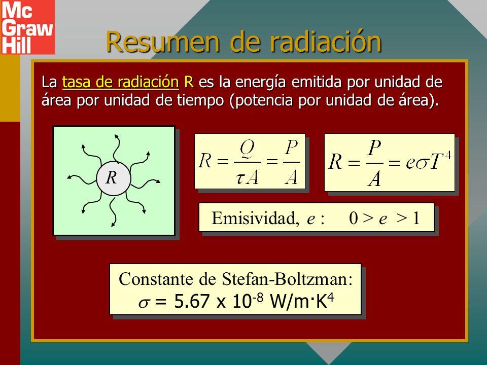 Resumen de conductividad térmica H = corriente calorífica (J/s) A = área superficial (m 2 ) t = diferencia de temperatura L = espesor del material t1t