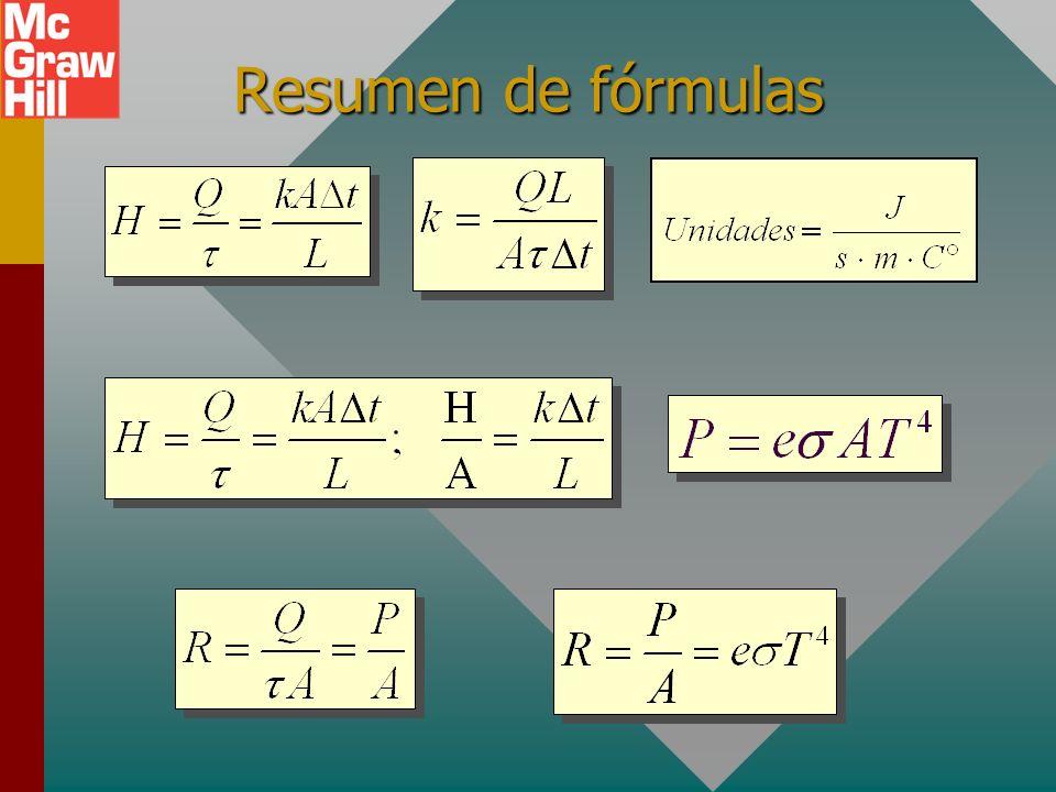 Resumen de radiación Rate of Radiation (W/m 2 ): La tasa de radiación R es la energía emitida por unidad de área por unidad de tiempo (potencia por un
