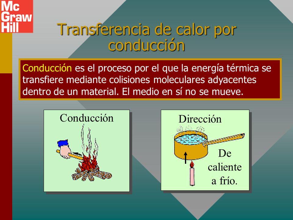 Objetivos: Después de terminar esta unidad, deberá: Demostrar su comprensión de conducción, convección y radiación, y dar ejemplos.Demostrar su compre
