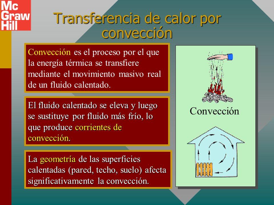 Transferencia de calor por conducción Conducción es el proceso por el que la energía térmica se transfiere mediante colisiones moleculares adyacentes