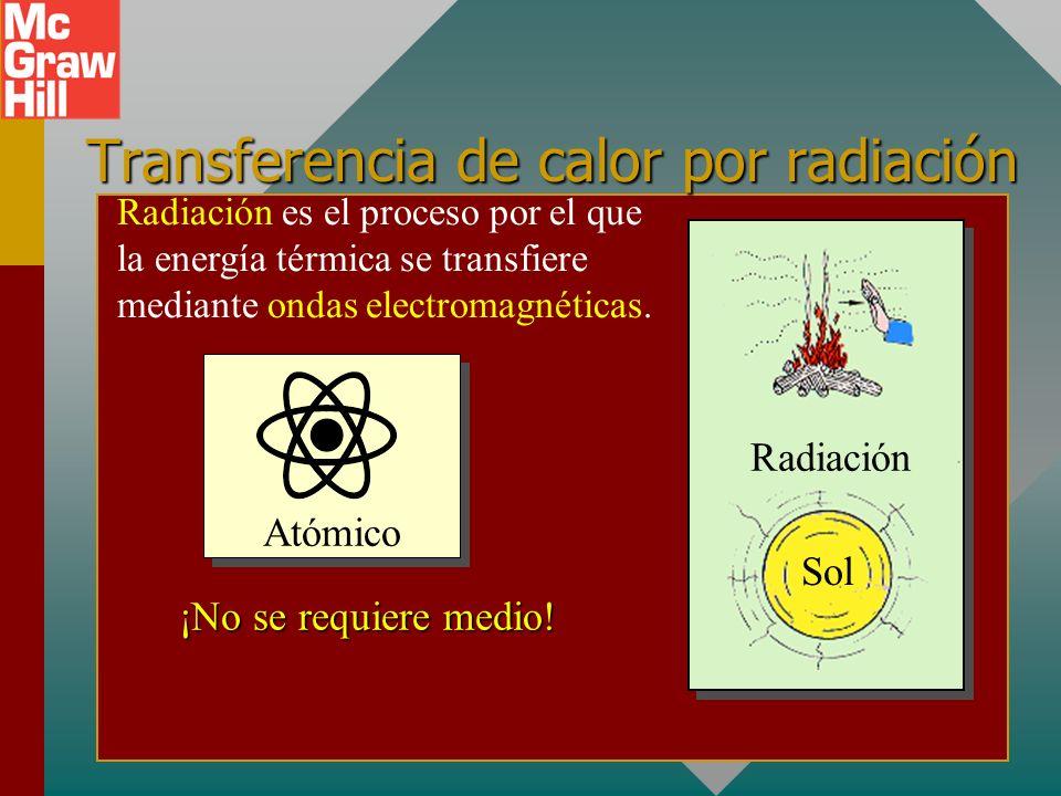 Transferencia de calor por convección Convección es el proceso por el que la energía térmica se transfiere mediante el movimiento masivo real de un fl