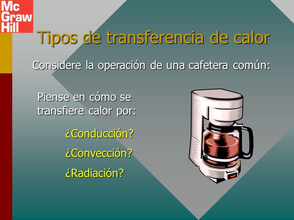 Transferencia de calor por radiación Radiación Sol Radiación es el proceso por el que la energía térmica se transfiere mediante ondas electromagnética