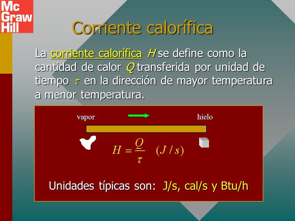 Tipos de transferencia de calor Considere la operación de una cafetera común: Piense en cómo se transfiere calor por: ¿Conducción? ¿Convección? ¿Radia