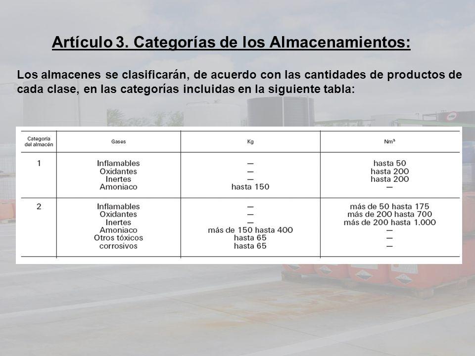 Artículo 3. Categorías de los Almacenamientos: Los almacenes se clasificarán, de acuerdo con las cantidades de productos de cada clase, en las categor