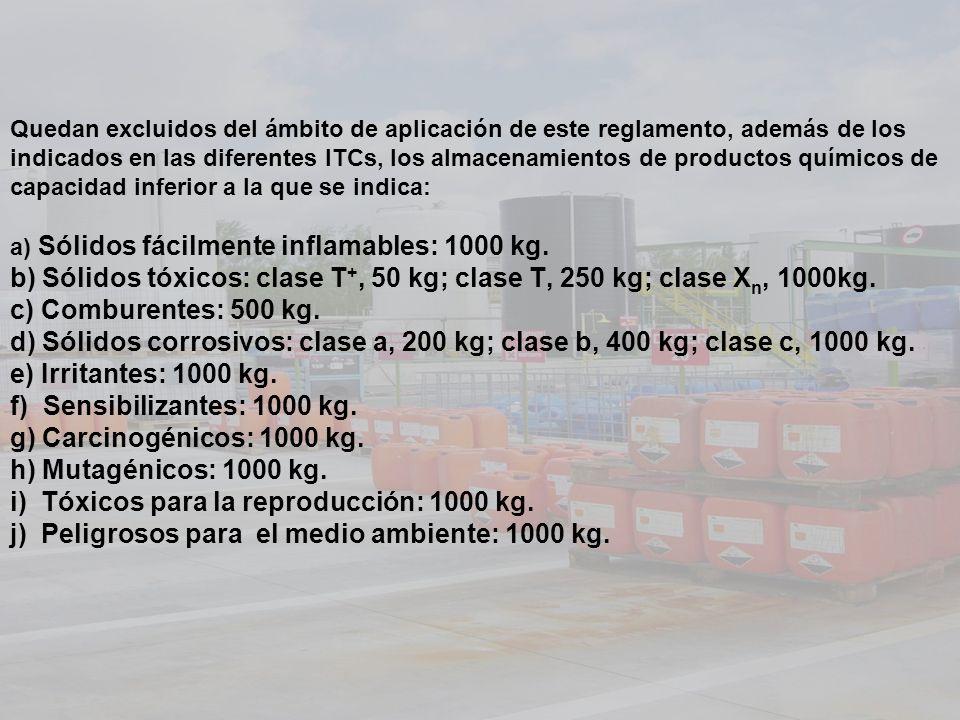 Quedan excluidos del ámbito de aplicación de este reglamento, además de los indicados en las diferentes ITCs, los almacenamientos de productos químico