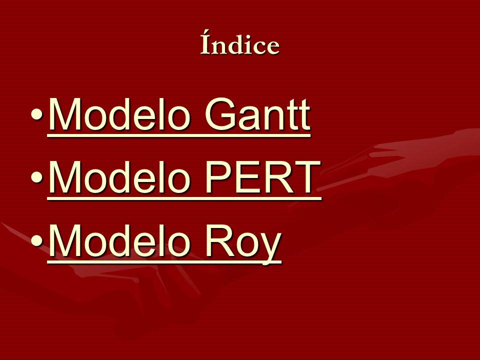 Modelo Gantt Creado por Henry L.