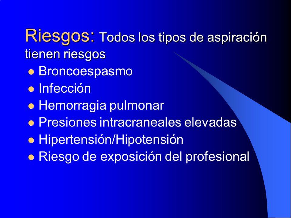 Riesgos: Todos los tipos de aspiración tienen riesgos Broncoespasmo Infección Hemorragia pulmonar Presiones intracraneales elevadas Hipertensión/Hipot
