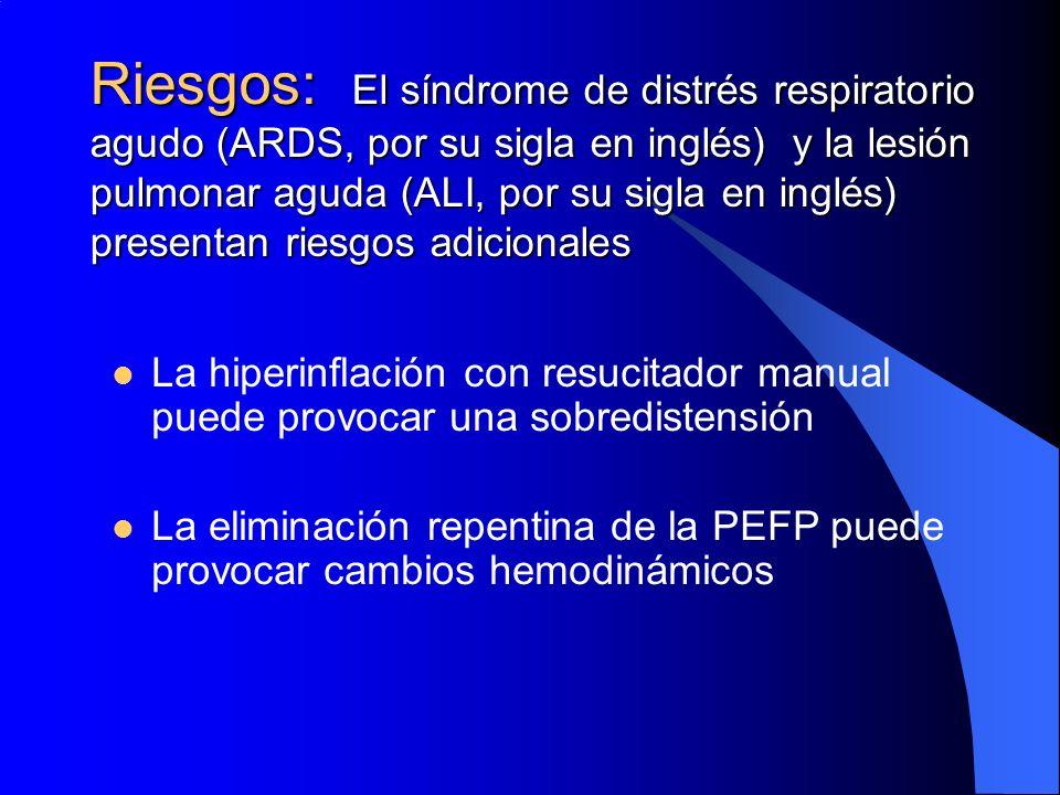 Riesgos: El síndrome de distrés respiratorio agudo (ARDS, por su sigla en inglés) y la lesión pulmonar aguda (ALI, por su sigla en inglés) presentan r