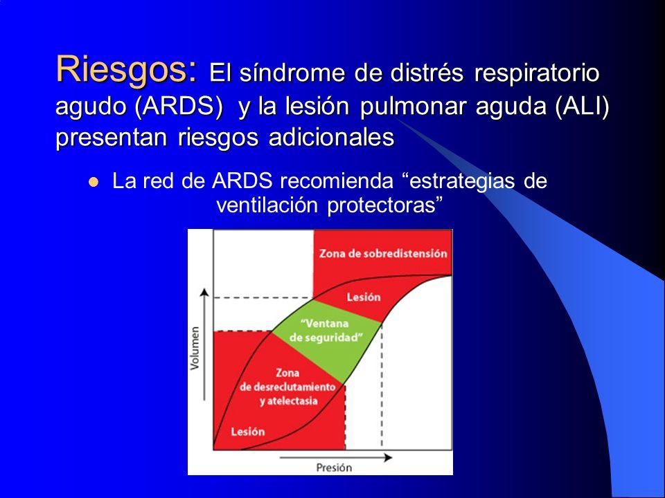 Riesgos: El síndrome de distrés respiratorio agudo (ARDS) y la lesión pulmonar aguda (ALI) presentan riesgos adicionales La red de ARDS recomienda est