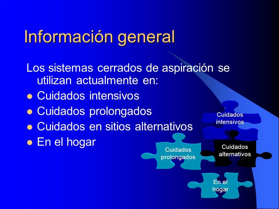 Cuidados prolongados Información general Los sistemas cerrados de aspiración se utilizan actualmente en: Cuidados intensivos Cuidados prolongados Cuid