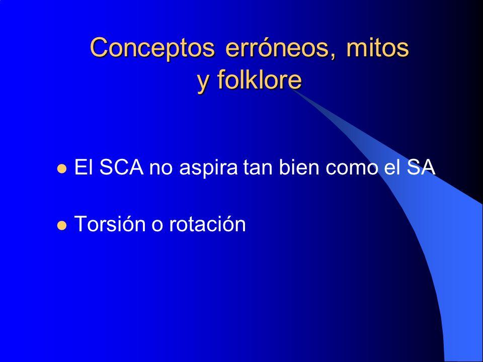 Conceptos erróneos, mitos y folklore El SCA no aspira tan bien como el SA Torsión o rotación