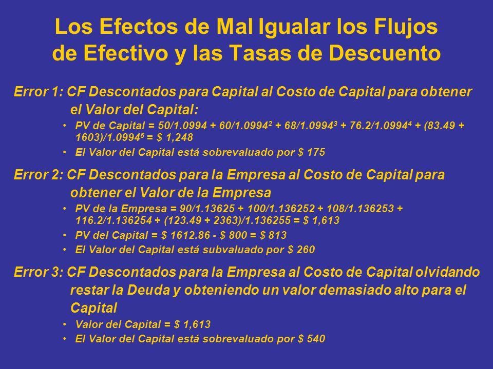 Los Efectos de Mal Igualar los Flujos de Efectivo y las Tasas de Descuento Error 1: CF Descontados para Capital al Costo de Capital para obtener el Va