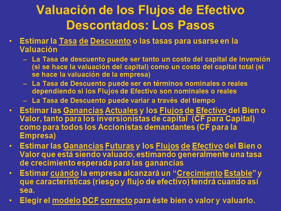Valuación de los Flujos de Efectivo Descontados: Los Pasos Estimar la Tasa de Descuento o las tasas para usarse en la Valuación –La Tasa de descuento