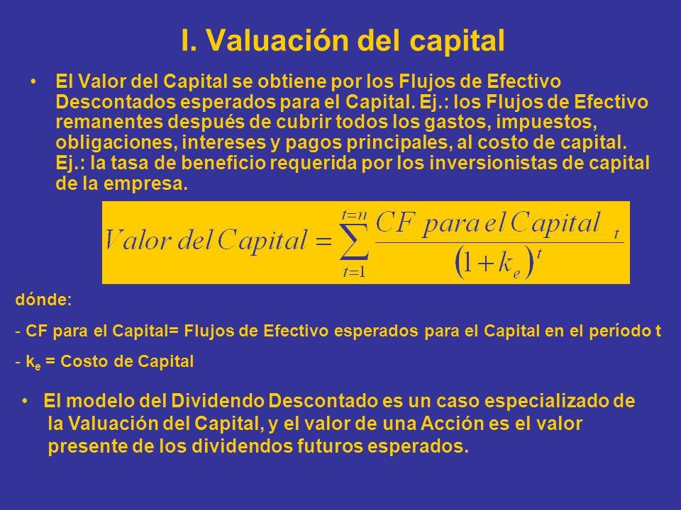 I. Valuación del capital El Valor del Capital se obtiene por los Flujos de Efectivo Descontados esperados para el Capital. Ej.: los Flujos de Efectivo