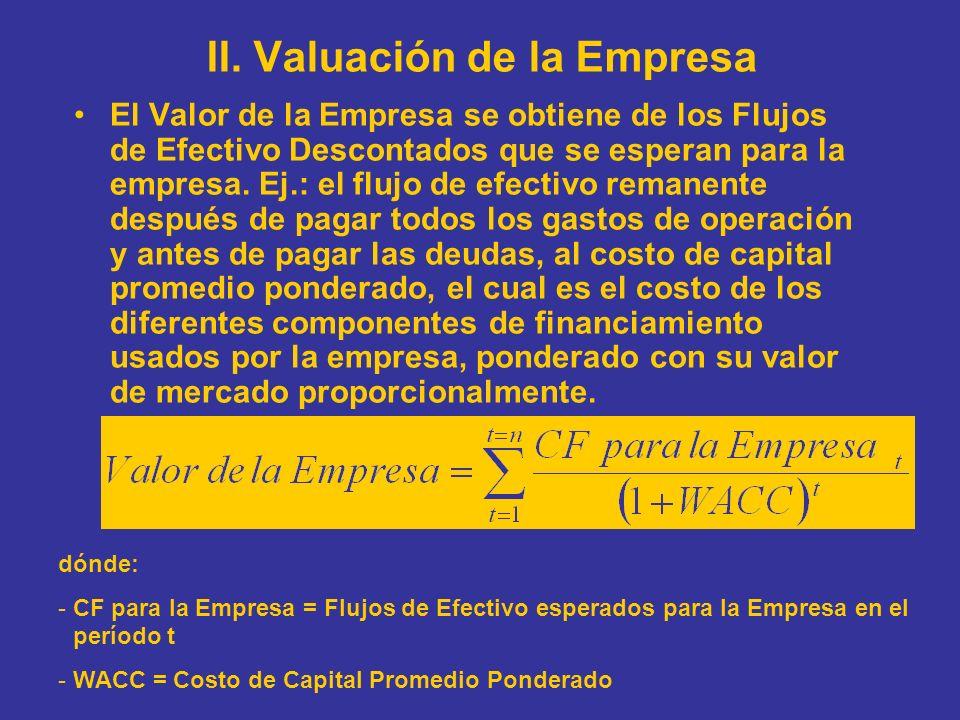 II. Valuación de la Empresa El Valor de la Empresa se obtiene de los Flujos de Efectivo Descontados que se esperan para la empresa. Ej.: el flujo de e