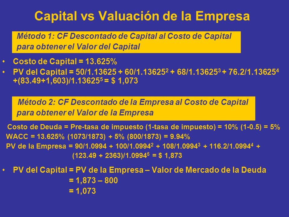 Capital vs Valuación de la Empresa Método 1: CF Descontado de Capital al Costo de Capital para obtener el Valor del Capital Costo de Capital = 13.625%