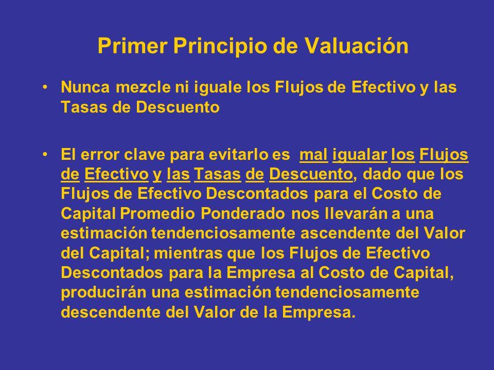 Los Efectos de Mal Igualar los Flujos de Efectivo y las Tasas de Descuento Error 1: CF Descontados para Capital al Costo de Capital para obtener el Valor del Capital: PV de Capital = 50/1.0994 + 60/1.0994 2 + 68/1.0994 3 + 76.2/1.0994 4 + (83.49 + 1603)/1.0994 5 = $ 1,248 El Valor del Capital está sobrevaluado por $ 175 Error 2: CF Descontados para la Empresa al Costo de Capital para obtener el Valor de la Empresa PV de la Empresa = 90/1.13625 + 100/1.136252 + 108/1.136253 + 116.2/1.136254 + (123.49 + 2363)/1.136255 = $ 1,613 PV del Capital = $ 1612.86 - $ 800 = $ 813 El Valor del Capital está subvaluado por $ 260 Error 3: CF Descontados para la Empresa al Costo de Capital olvidando restar la Deuda y obteniendo un valor demasiado alto para el Capital Valor del Capital = $ 1,613 El Valor del Capital está sobrevaluado por $ 540