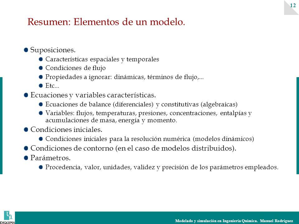Modelado y simulación en Ingeniería Química. Manuel Rodríguez 12 Resumen: Elementos de un modelo. Suposiciones. Características espaciales y temporale