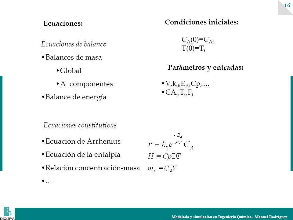 Modelado y simulación en Ingeniería Química. Manuel Rodríguez 16 Ecuaciones: Ecuaciones de balance Balances de masa Global A componentes Balance de en