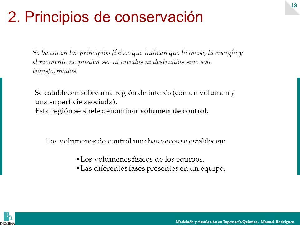 Modelado y simulación en Ingeniería Química. Manuel Rodríguez 18 2. Principios de conservación Se basan en los principios físicos que indican que la m