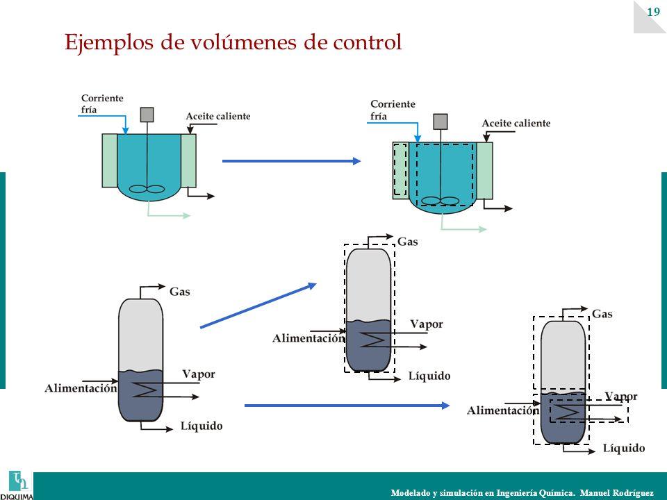 Modelado y simulación en Ingeniería Química. Manuel Rodríguez 19 Ejemplos de volúmenes de control