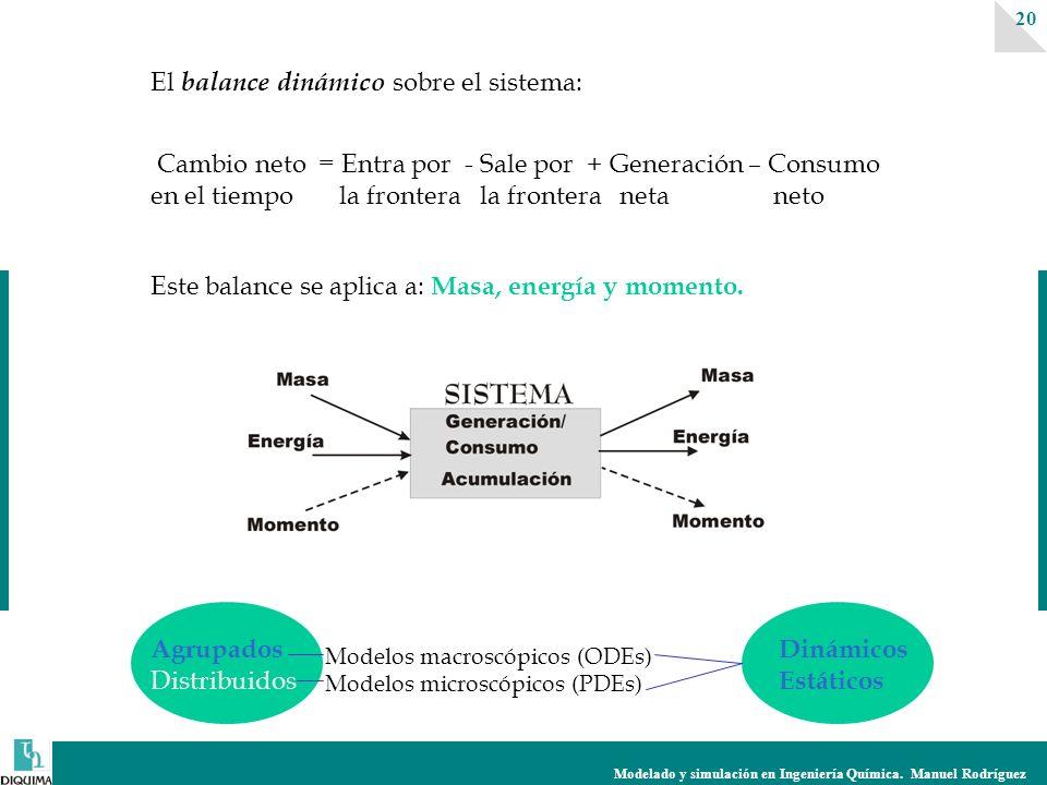 Modelado y simulación en Ingeniería Química. Manuel Rodríguez 20 El balance dinámico sobre el sistema: Cambio neto = Entra por - Sale por + Generación