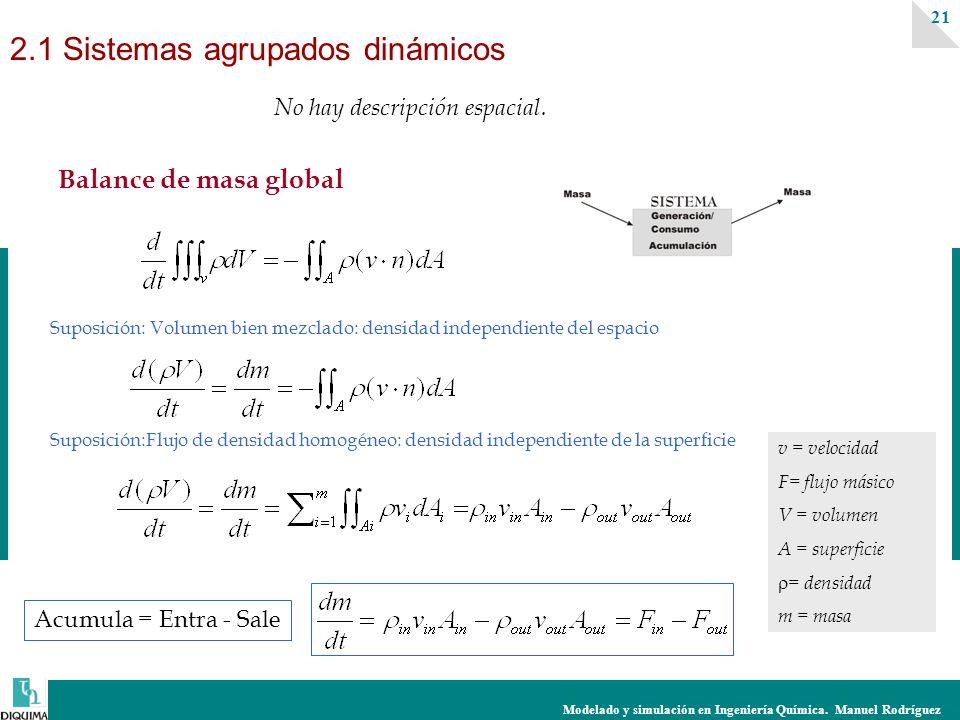 Modelado y simulación en Ingeniería Química. Manuel Rodríguez 21 Balance de masa global 2.1 Sistemas agrupados dinámicos No hay descripción espacial.
