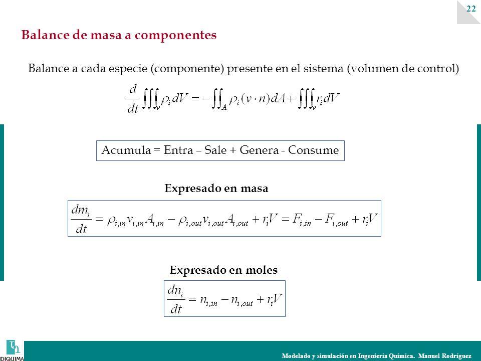 Modelado y simulación en Ingeniería Química. Manuel Rodríguez 22 Balance de masa a componentes Acumula = Entra – Sale + Genera - Consume Expresado en