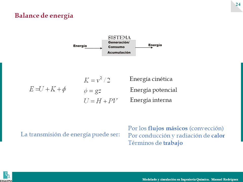 Modelado y simulación en Ingeniería Química. Manuel Rodríguez 24 Balance de energía Energía cinética Energía potencial Energía interna La transmisión