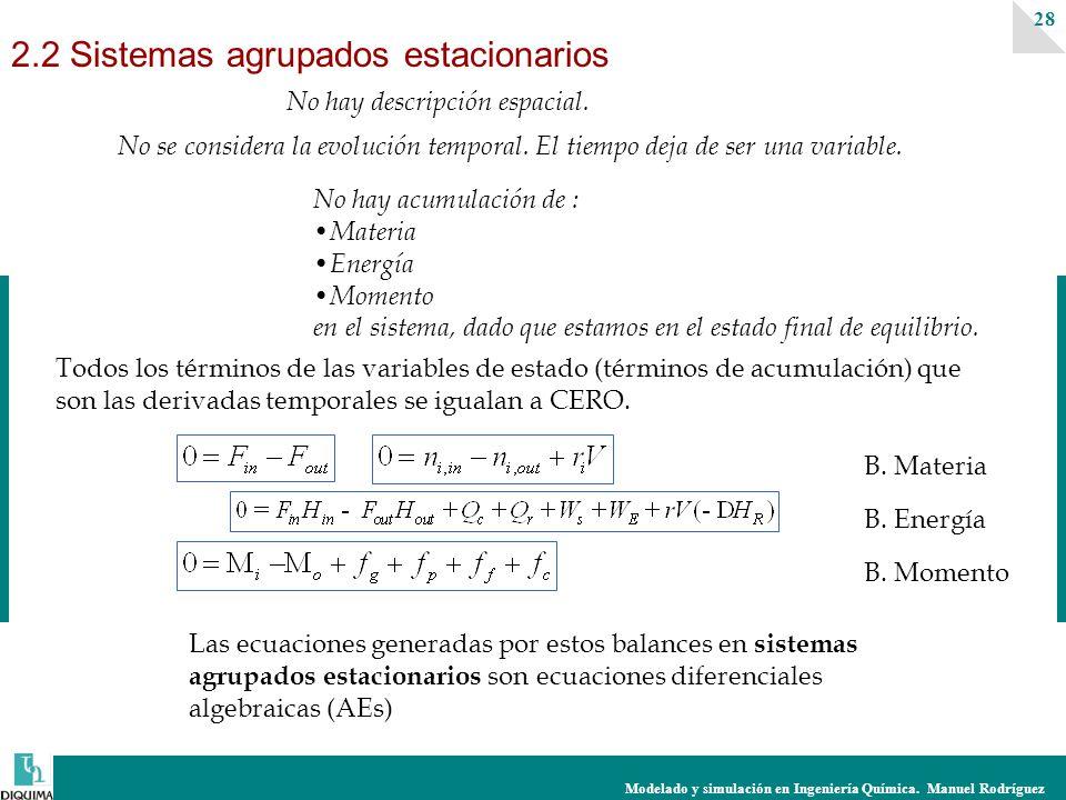 Modelado y simulación en Ingeniería Química. Manuel Rodríguez 28 2.2 Sistemas agrupados estacionarios No hay descripción espacial. No hay acumulación