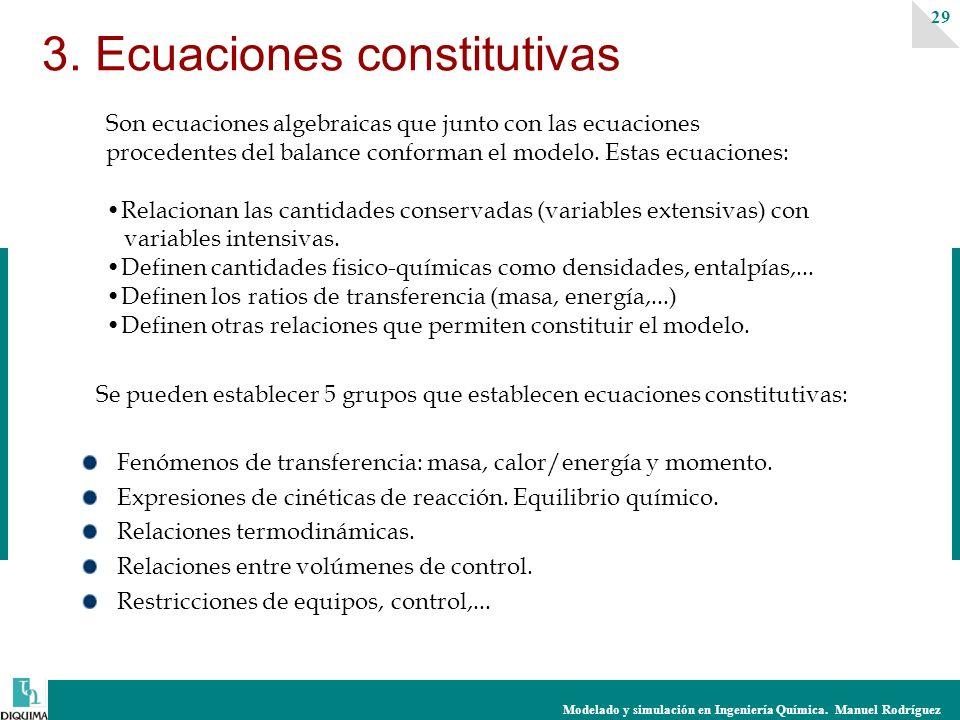 Modelado y simulación en Ingeniería Química. Manuel Rodríguez 29 3. Ecuaciones constitutivas Fenómenos de transferencia: masa, calor/energía y momento