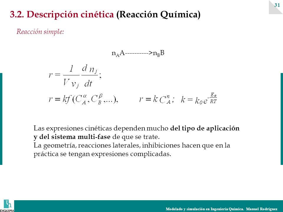 Modelado y simulación en Ingeniería Química. Manuel Rodríguez 31 Reacción simple: 3.2. Descripción cinética (Reacción Química) n A A---------->n B B L