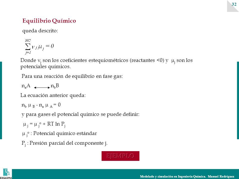 Modelado y simulación en Ingeniería Química. Manuel Rodríguez 32 Donde j son los coeficientes estequiométricos (reactantes <0) y j son los potenciales