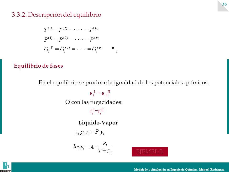 Modelado y simulación en Ingeniería Química. Manuel Rodríguez 36 i I = i II 3.3.2. Descripción del equilibrio Equilibrio de fases Liquido-Vapor En el