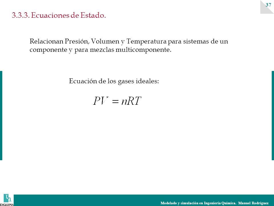 Modelado y simulación en Ingeniería Química. Manuel Rodríguez 37 3.3.3. Ecuaciones de Estado. Relacionan Presión, Volumen y Temperatura para sistemas
